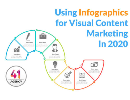 How to Use Infographics for Visual Content Marketing In 2020