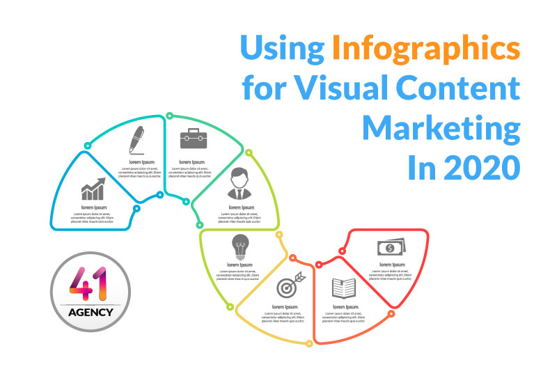 Using Infographics for Visual Content Marketing In 2020
