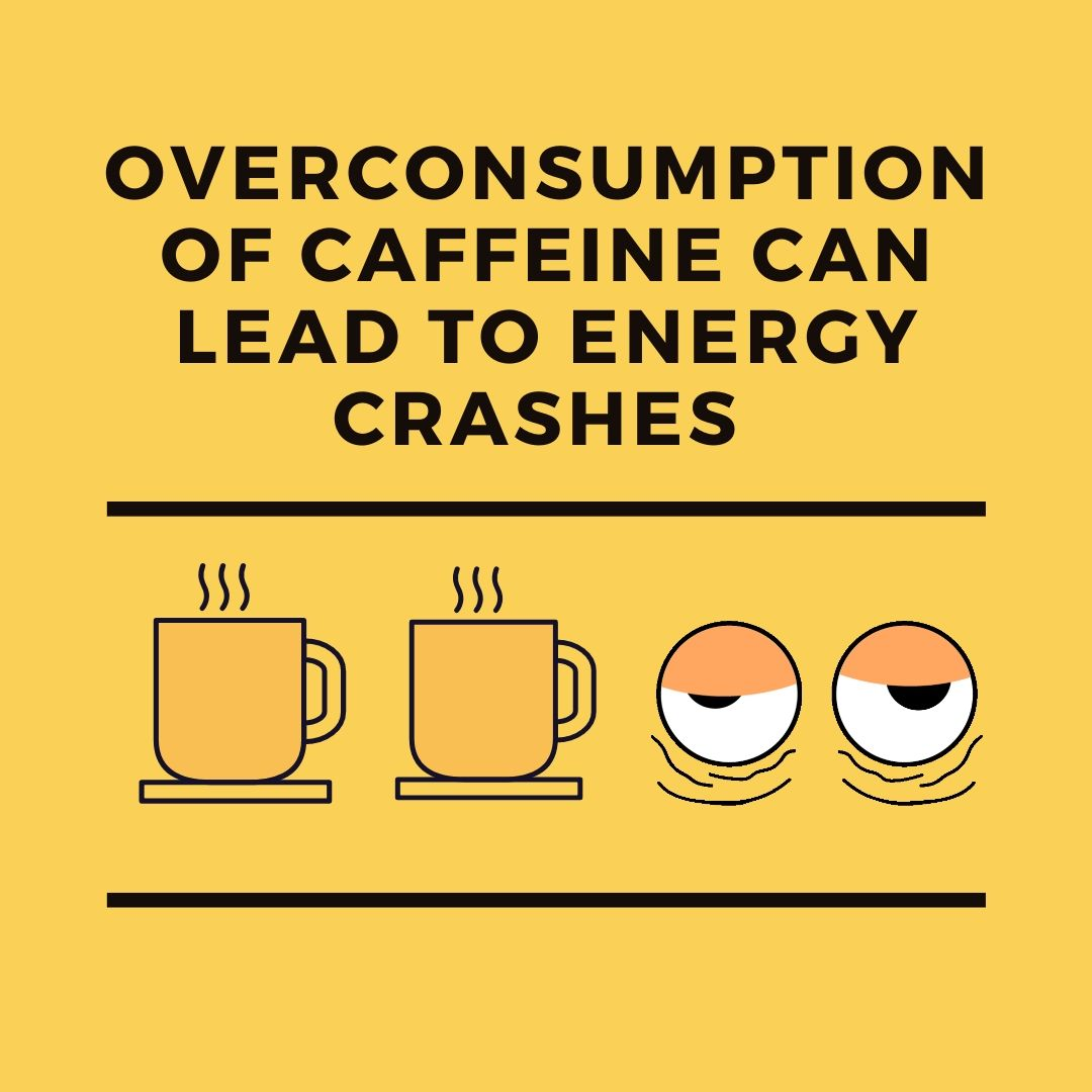 Overconsumption of Caffeine Leads to Energy Crashes